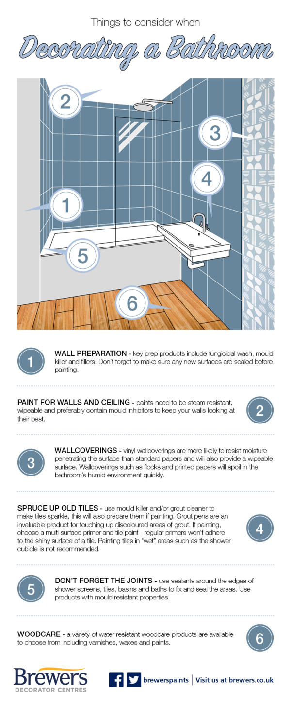 Bathroom 101 - things to consider when redecorating the bathroom