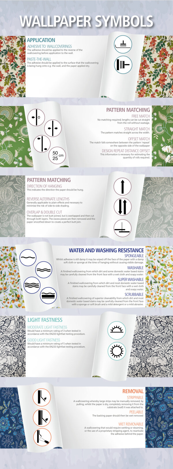 Wallpaper symbols...the meanings behind the marks!